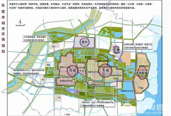 区内有广利港,飞机场和规划建设中的黄东大铁路,环渤海高速路,距济南